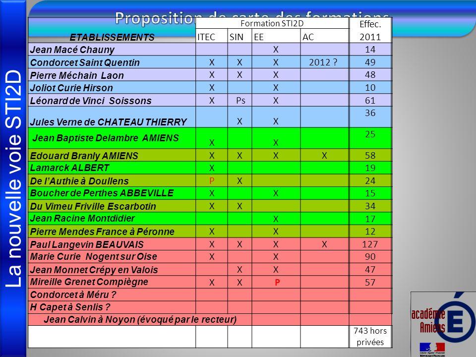 La nouvelle voie STI2D Proposition de carte des formations Effec. 2011