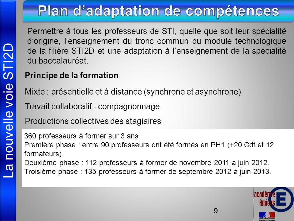 Plan d'adaptation de compétences