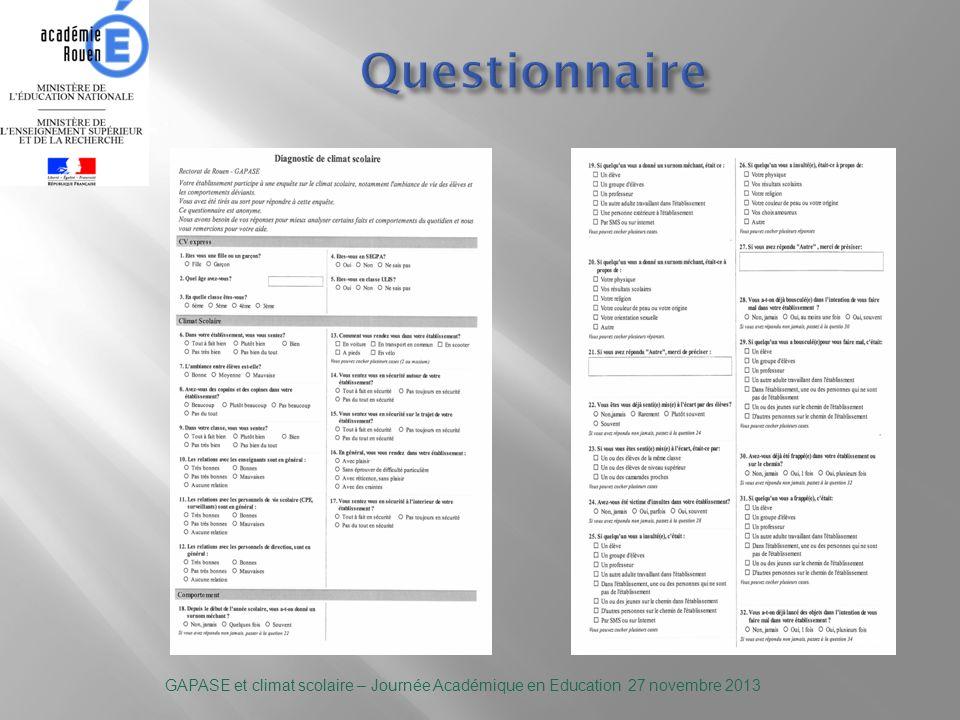 Questionnaire GAPASE et climat scolaire – Journée Académique en Education 27 novembre 2013