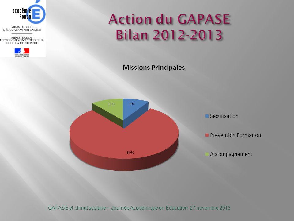 Action du GAPASE Bilan 2012-2013