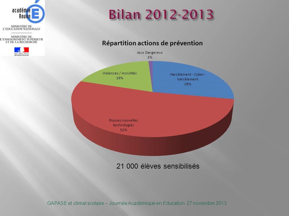 Bilan 2012-2013 21 000 élèves sensibilisés