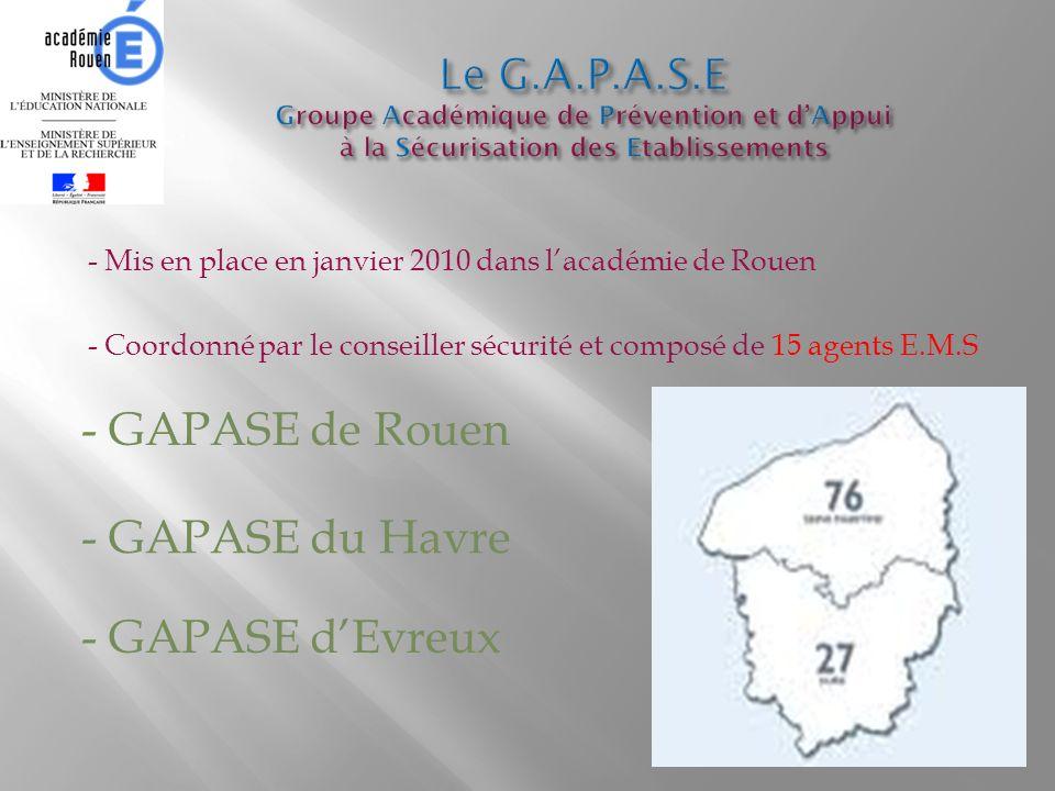- GAPASE de Rouen - GAPASE du Havre - GAPASE d'Evreux