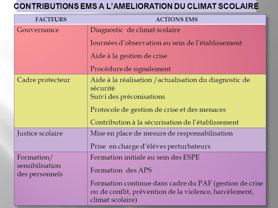 CONTRIBUTIONS EMS A L'AMELIORATION DU CLIMAT SCOLAIRE