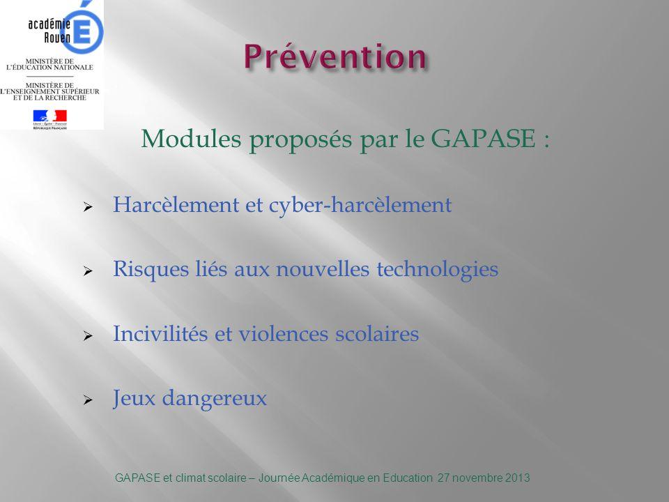 Prévention Modules proposés par le GAPASE :