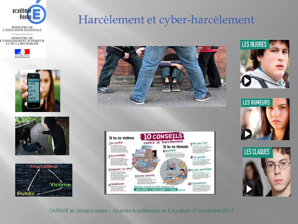 Harcèlement et cyber-harcèlement