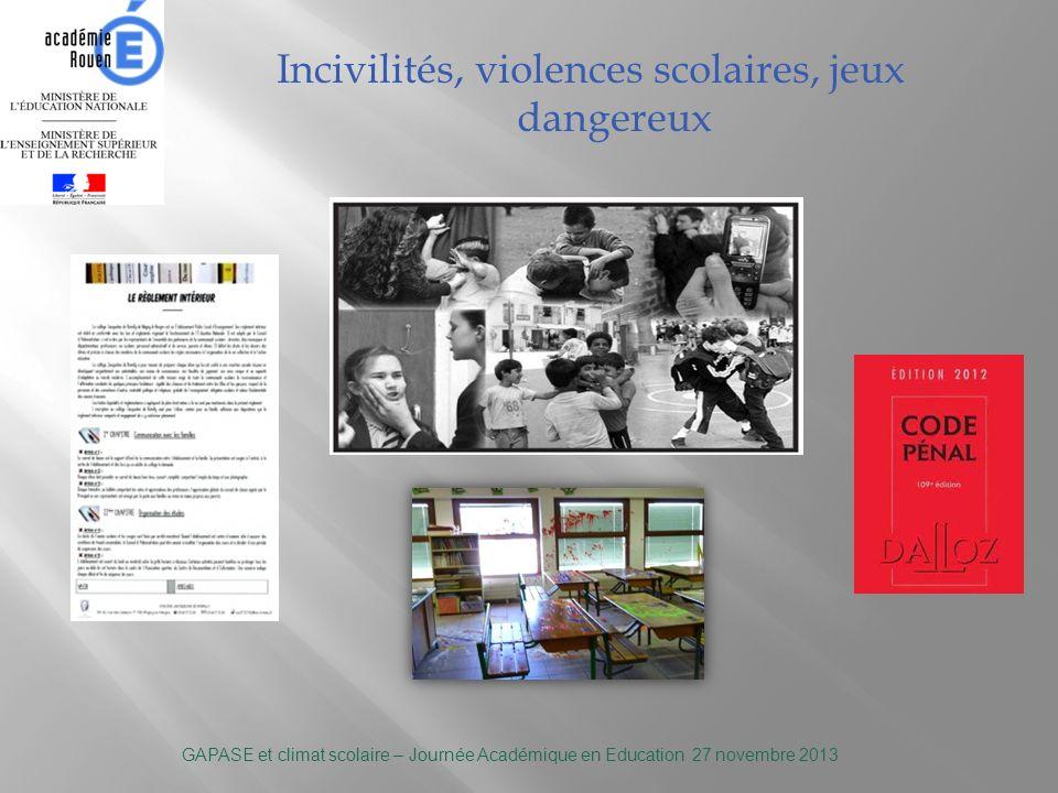Incivilités, violences scolaires, jeux dangereux