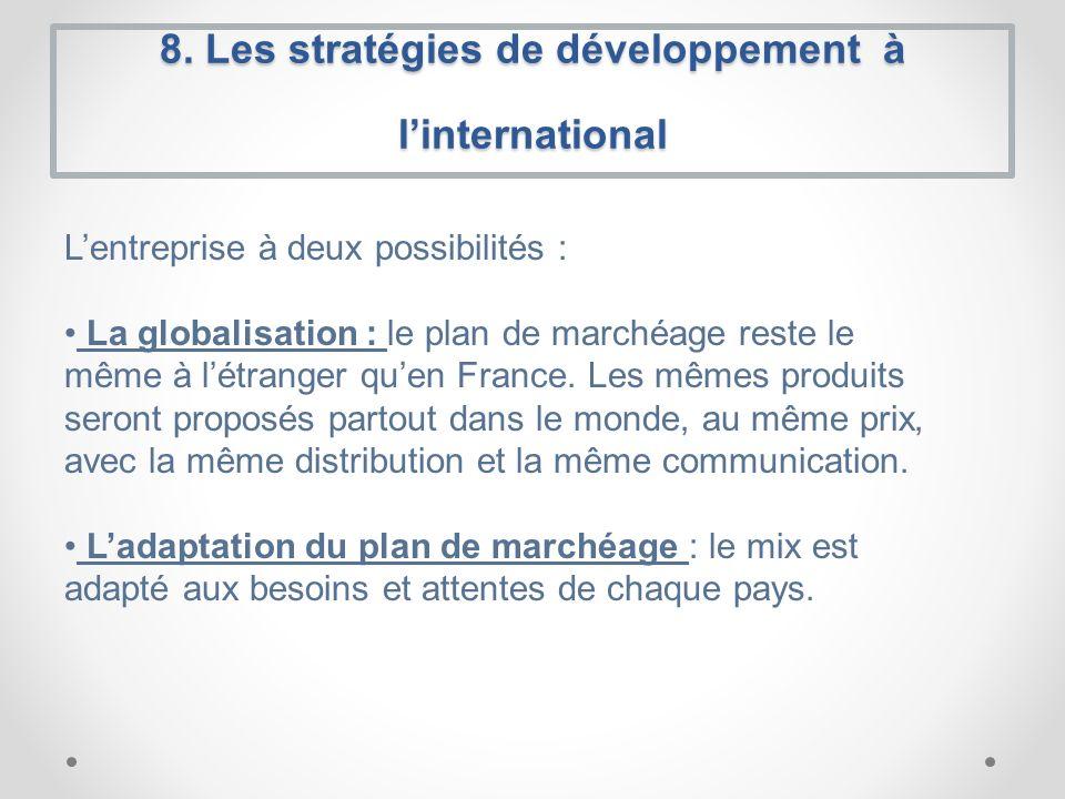 8. Les stratégies de développement à l'international
