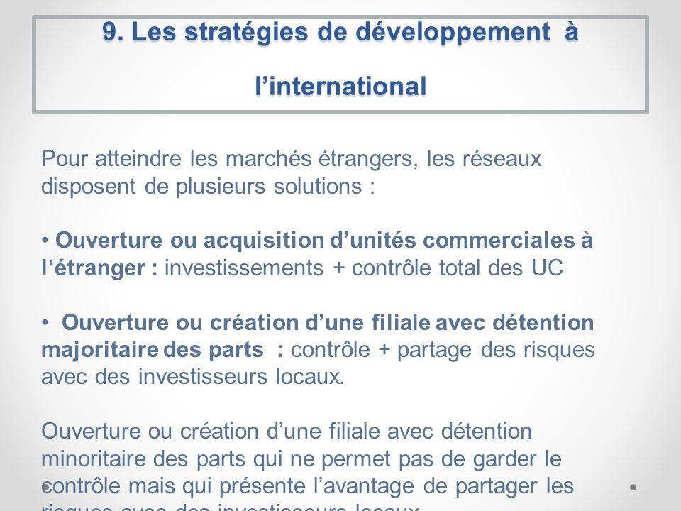 9. Les stratégies de développement à l'international