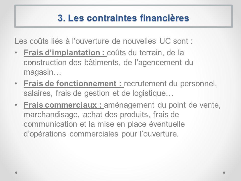 3. Les contraintes financières