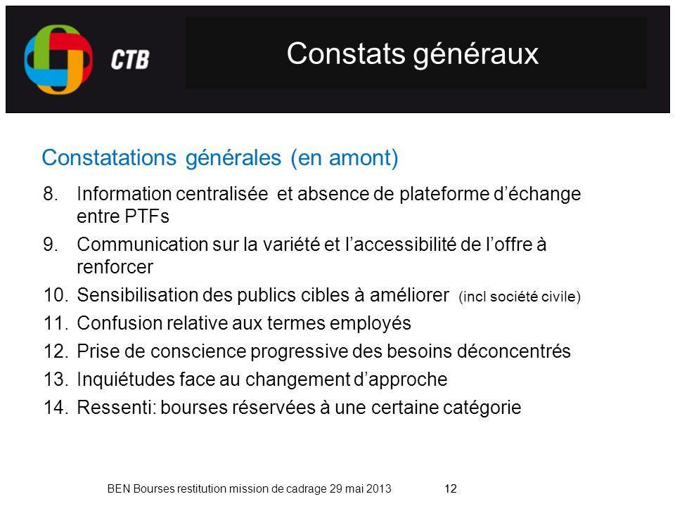 Constats généraux Constatations générales (en amont)
