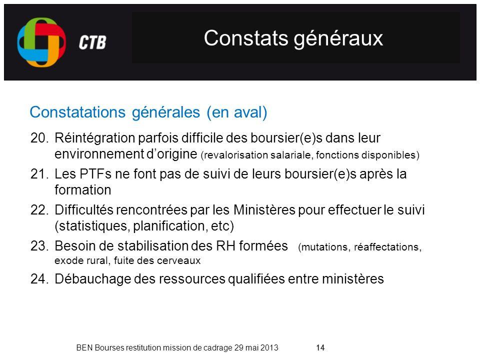 Constats généraux Constatations générales (en aval)