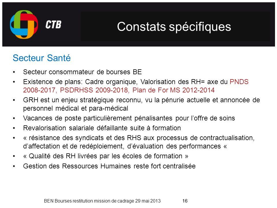 Constats spécifiques Secteur Santé Secteur consommateur de bourses BE