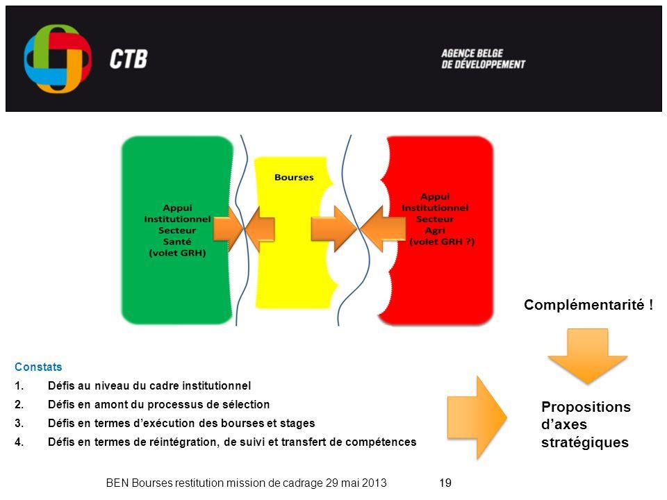 Complémentarité ! Propositions d'axes stratégiques Constats