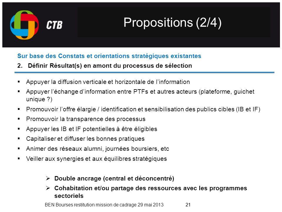 Propositions (2/4) Sur base des Constats et orientations stratégiques existantes. Définir Résultat(s) en amont du processus de sélection.