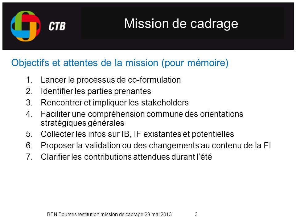 Mission de cadrage Objectifs et attentes de la mission (pour mémoire)
