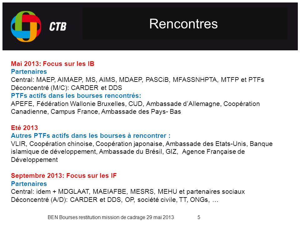 Rencontres Mai 2013: Focus sur les IB Partenaires