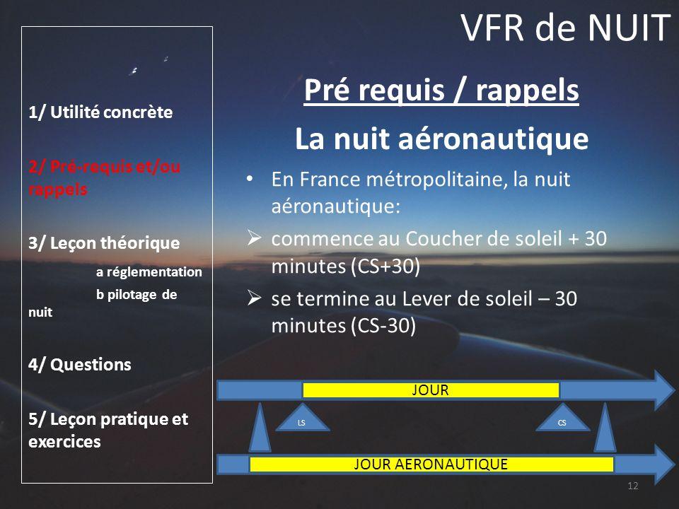 VFR de NUIT Pré requis / rappels La nuit aéronautique