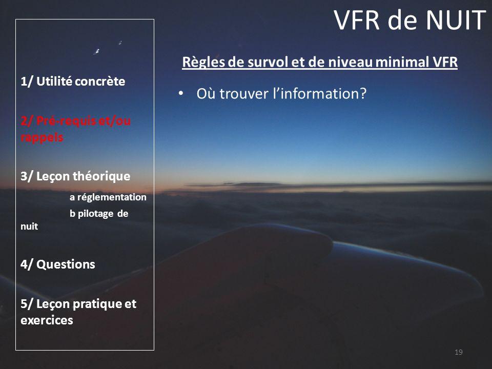 Règles de survol et de niveau minimal VFR
