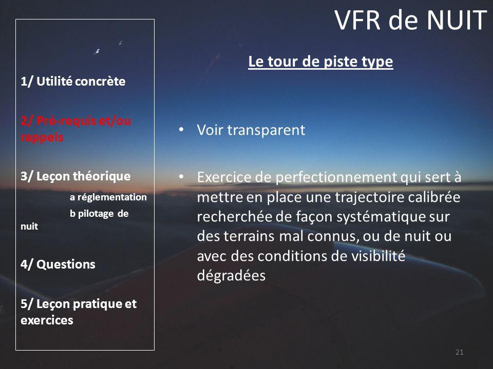 VFR de NUIT Le tour de piste type Voir transparent