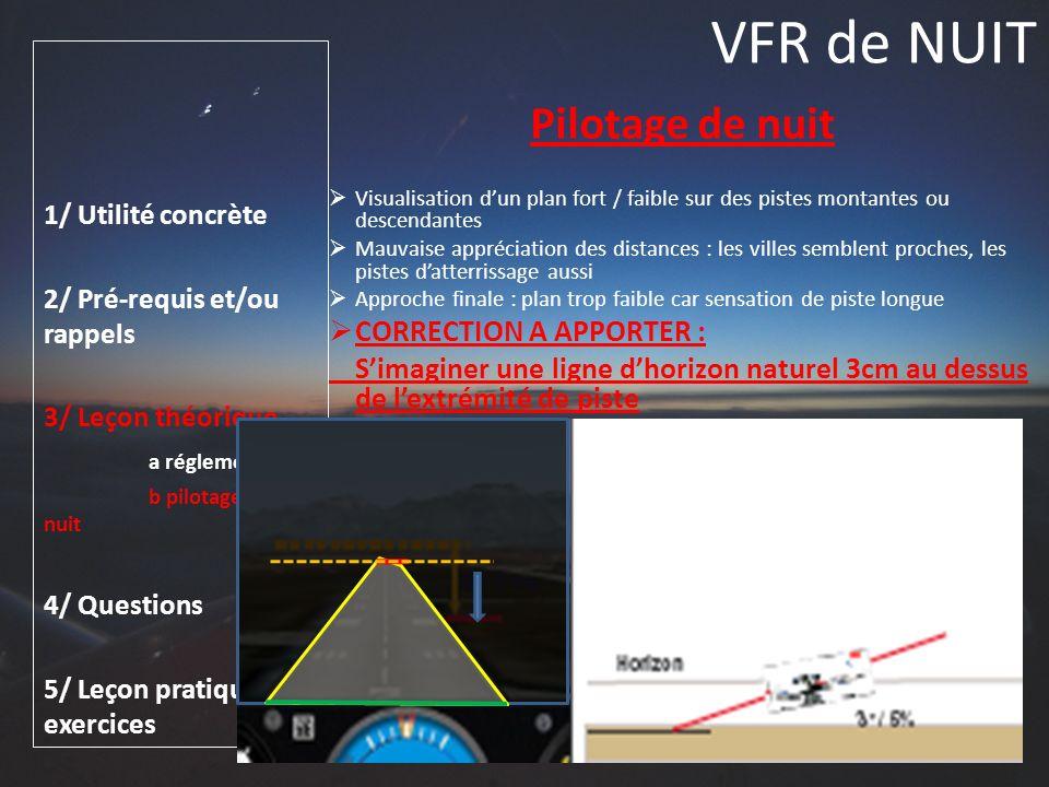 VFR de NUIT Pilotage de nuit CORRECTION A APPORTER :