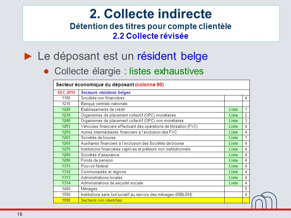 2. Collecte indirecte Détention des titres pour compte clientèle