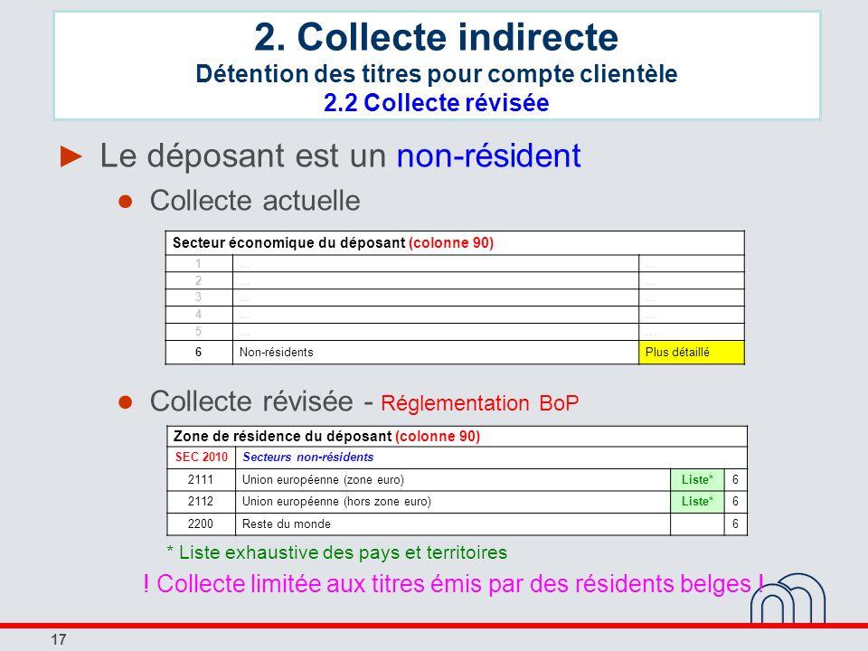 2. Collecte indirecte Détention des titres pour compte clientèle 2