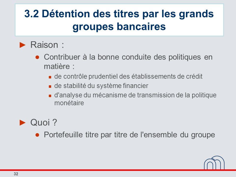 3.2 Détention des titres par les grands groupes bancaires