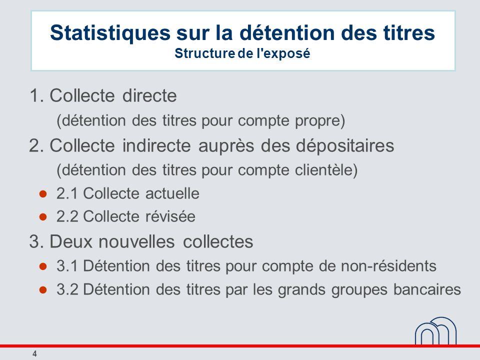 Statistiques sur la détention des titres Structure de l exposé