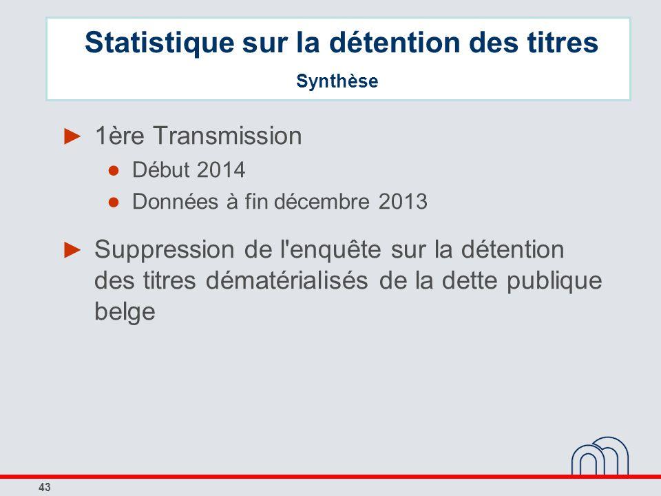 Statistique sur la détention des titres Synthèse
