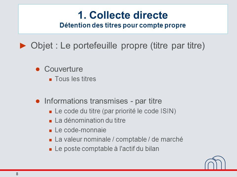 1. Collecte directe Détention des titres pour compte propre