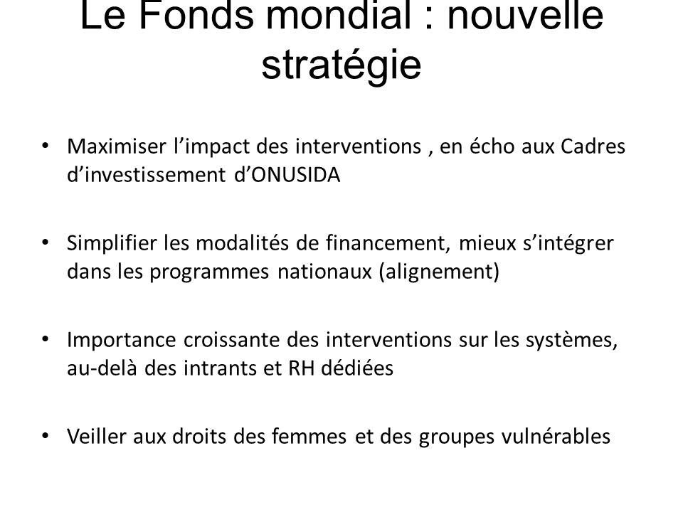 Le Fonds mondial : nouvelle stratégie