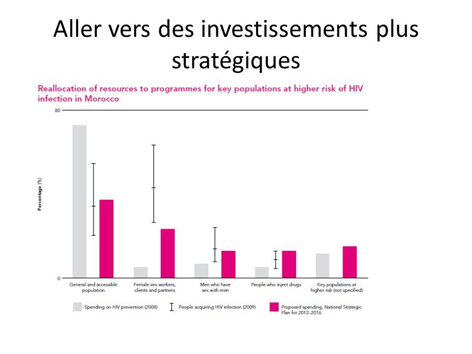 Aller vers des investissements plus stratégiques
