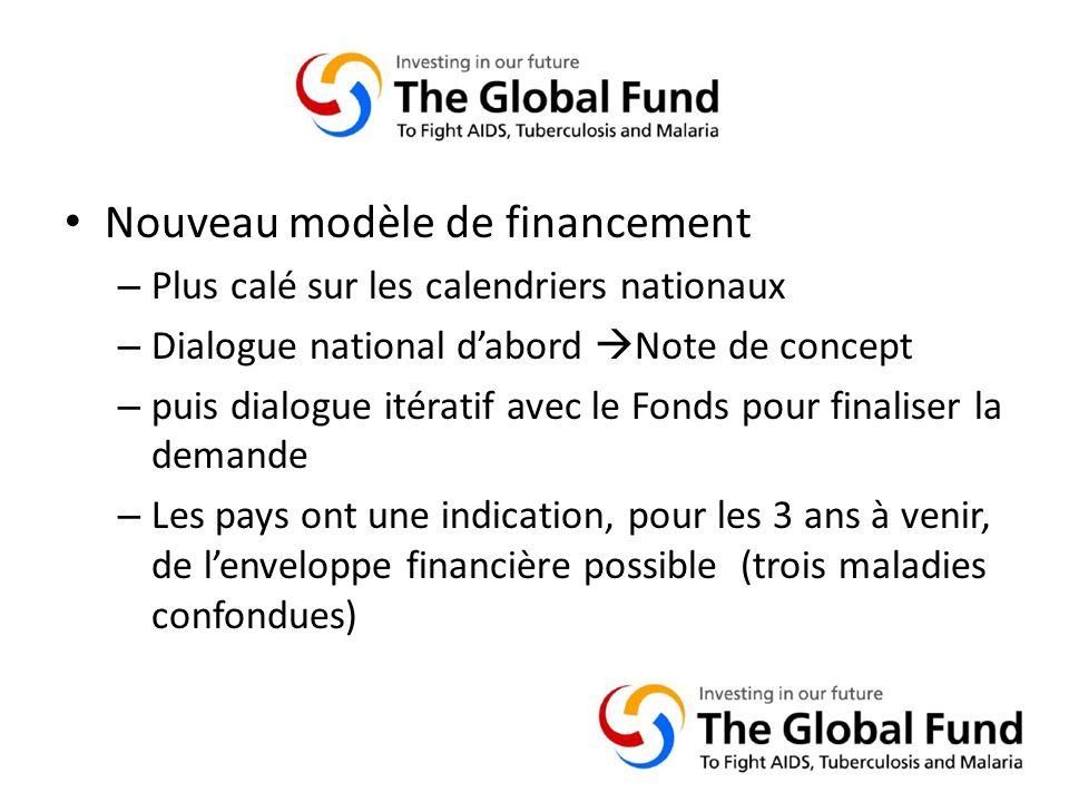 Nouveau modèle de financement