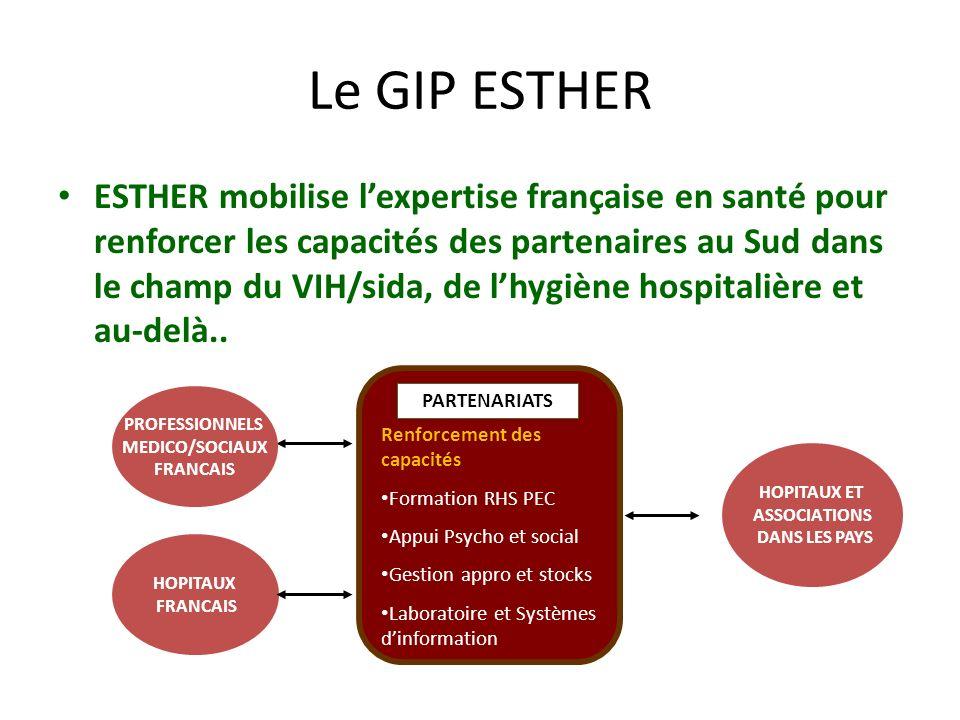 Le GIP ESTHER
