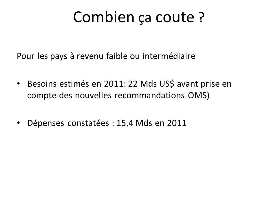 Combien ça coute Pour les pays à revenu faible ou intermédiaire