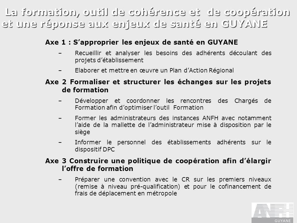 La formation, outil de cohérence et de coopération et une réponse aux enjeux de santé en GUYANE