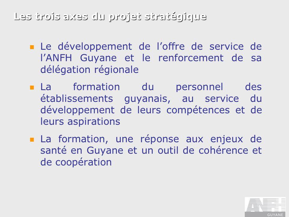 Les trois axes du projet stratégique
