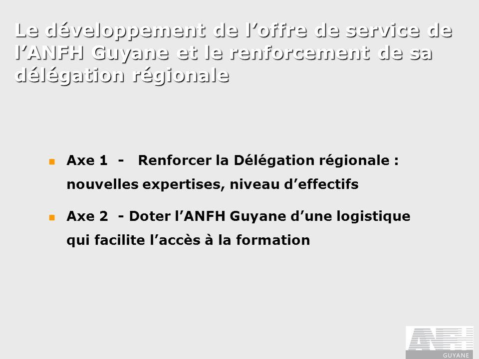 Le développement de l'offre de service de l'ANFH Guyane et le renforcement de sa délégation régionale