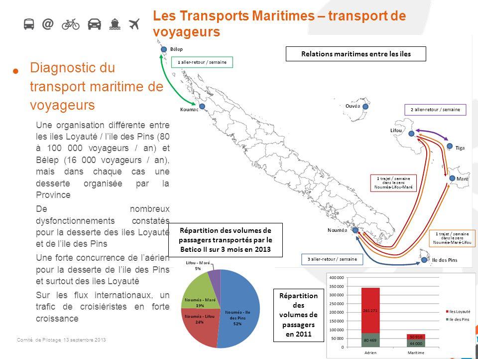 Les Transports Maritimes – transport de voyageurs