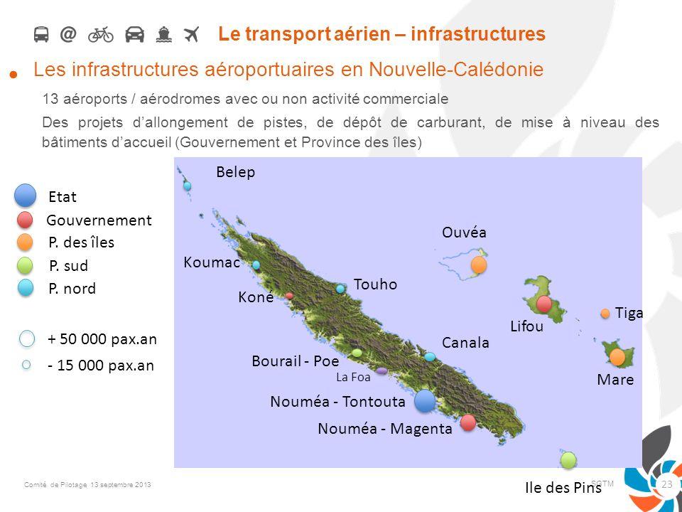 Le transport aérien – infrastructures