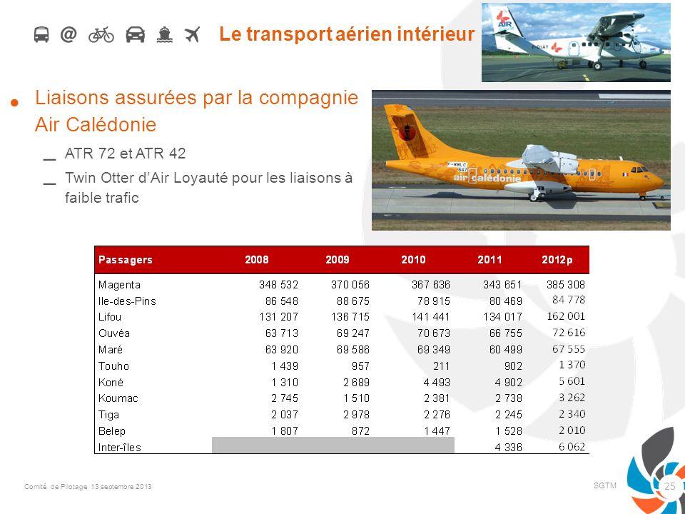 Le transport aérien intérieur