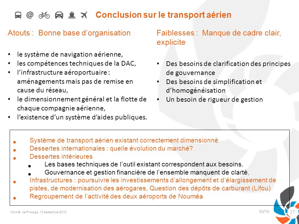 Conclusion sur le transport aérien