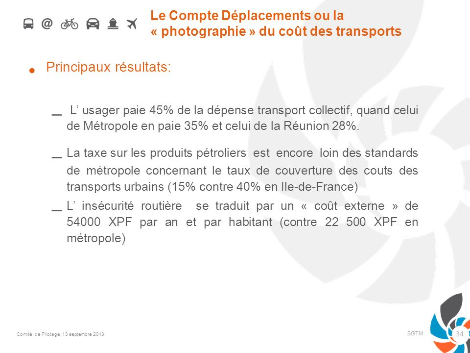 Le Compte Déplacements ou la « photographie » du coût des transports