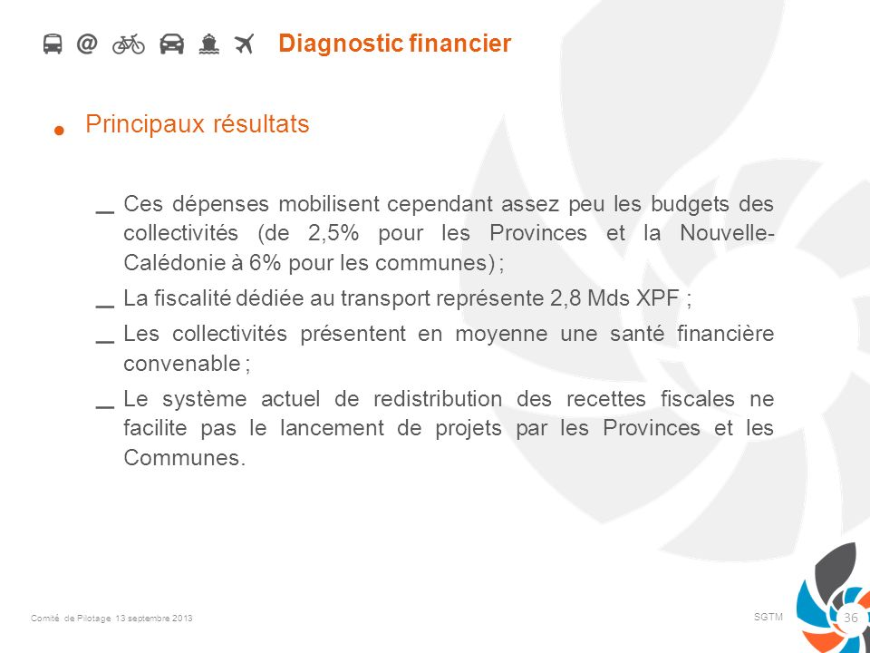 Diagnostic financier Principaux résultats.