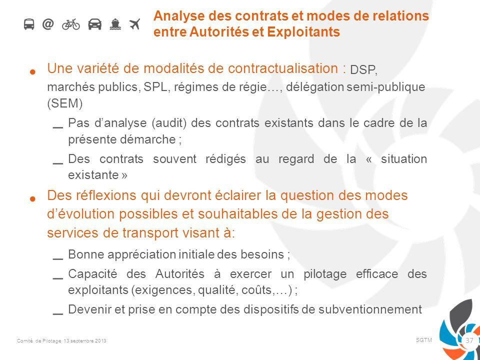 Analyse des contrats et modes de relations entre Autorités et Exploitants