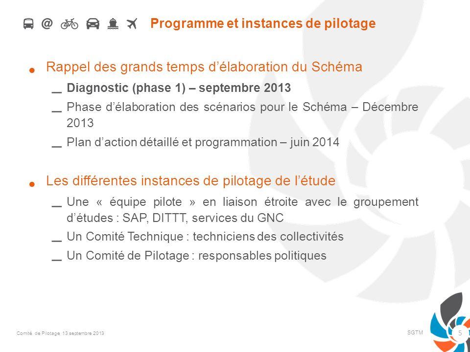 Programme et instances de pilotage