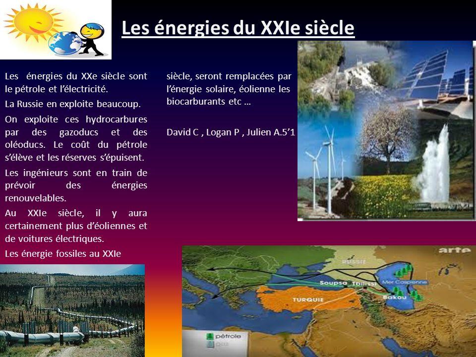Les énergies du XXIe siècle