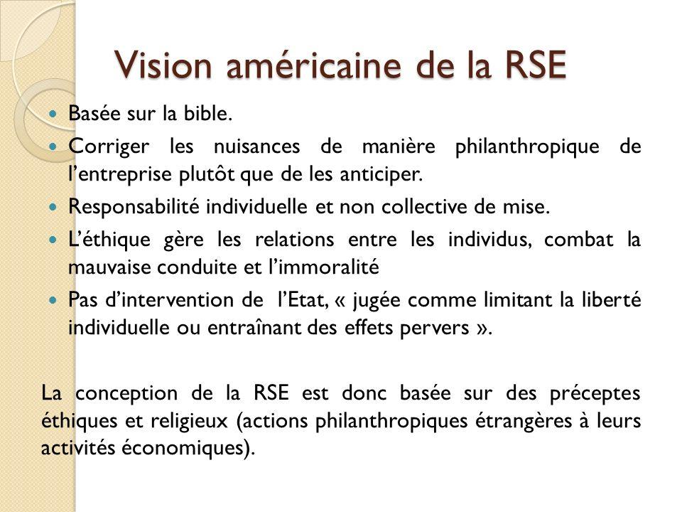 Vision américaine de la RSE