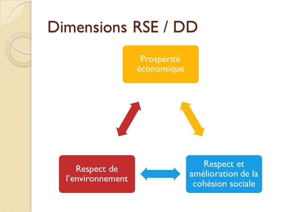 Dimensions RSE / DD Prospérité économique