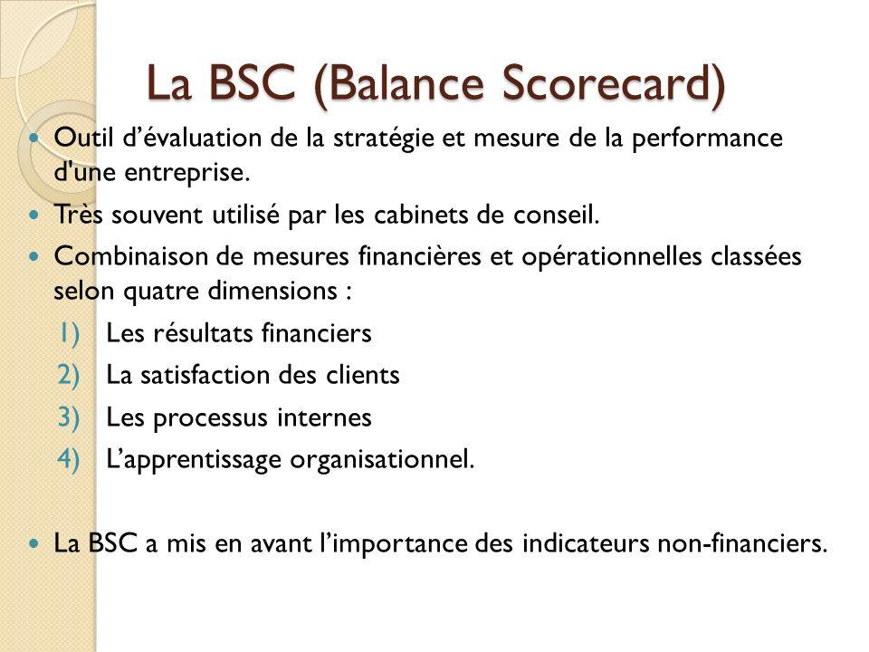 La BSC (Balance Scorecard)